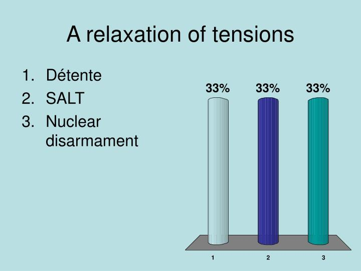 A relaxation of tensions