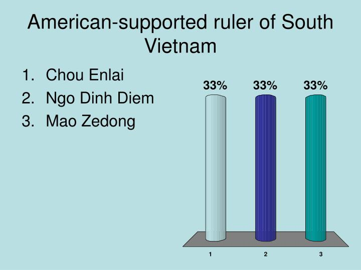 American-supported ruler of South Vietnam