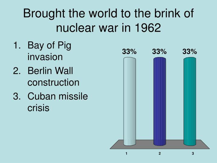 Brought the world to the brink of nuclear war in 1962