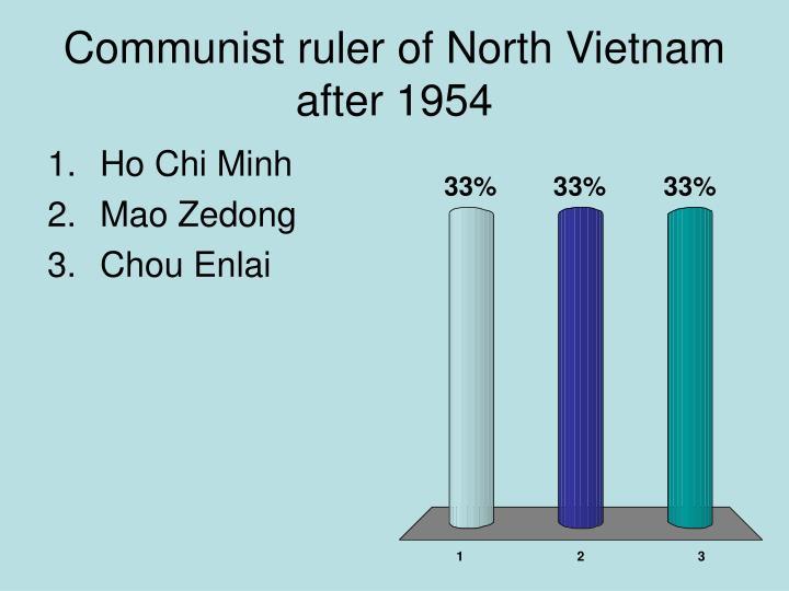 Communist ruler of North Vietnam after 1954