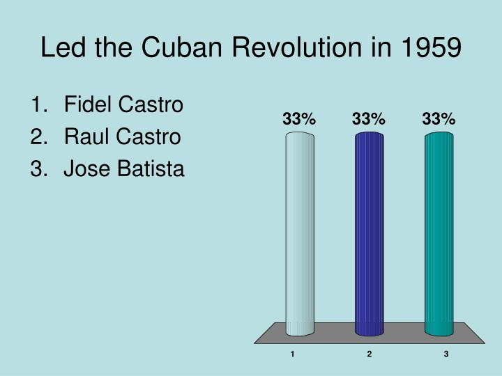 Led the Cuban Revolution in 1959