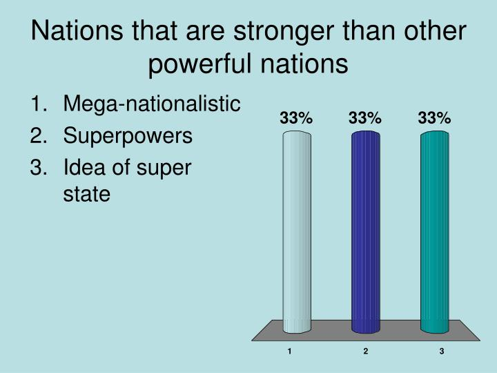 Nations that are stronger than other powerful nations