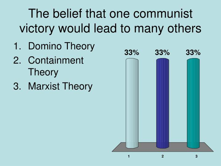 The belief that one communist victory would lead to many others