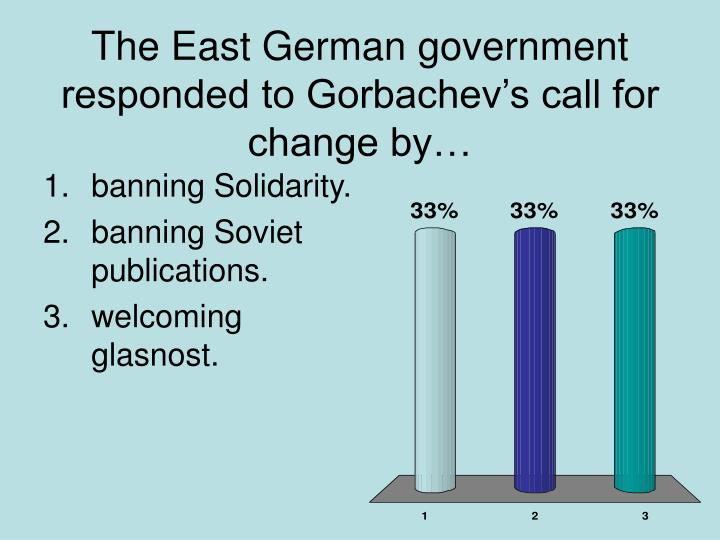 The East German government responded to Gorbachev's call for change by…