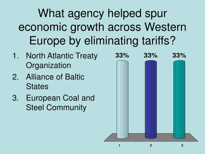 What agency helped spur economic growth across Western Europe by eliminating tariffs?