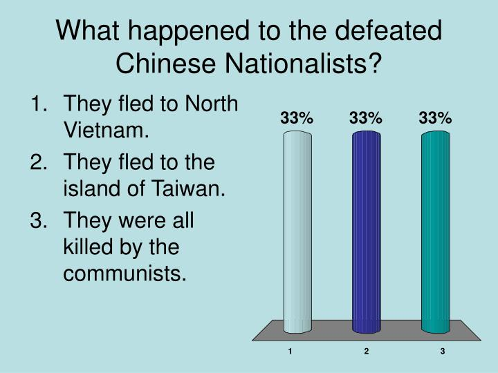 What happened to the defeated Chinese Nationalists?