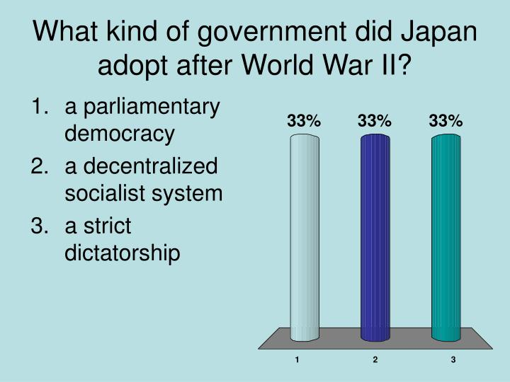 What kind of government did Japan adopt after World War II?