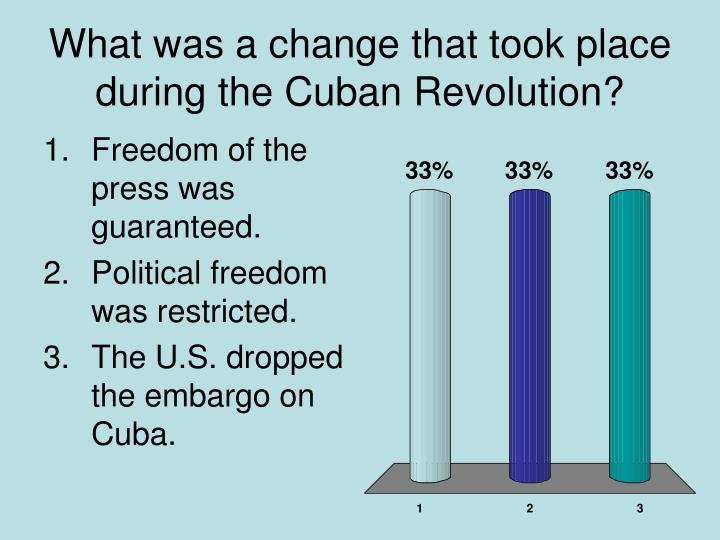 What was a change that took place during the Cuban Revolution?