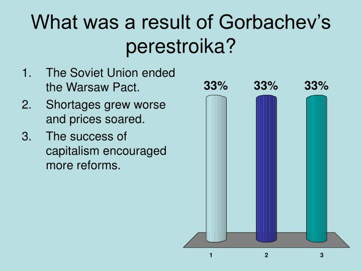 What was a result of Gorbachev's perestroika?