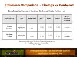 emissions comparison firelogs vs cordwood2