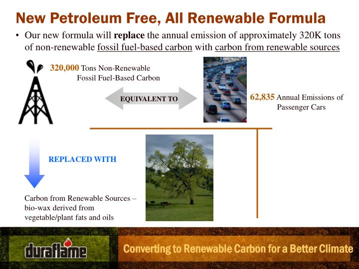 New Petroleum Free, All Renewable Formula