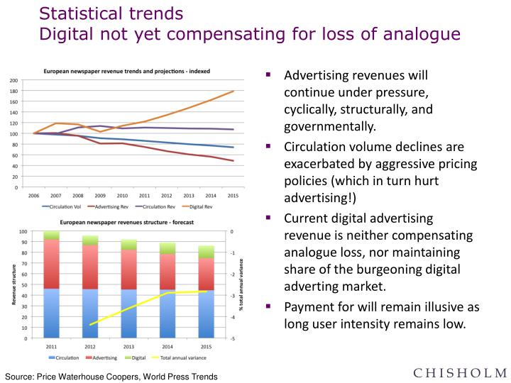 Statistical trends