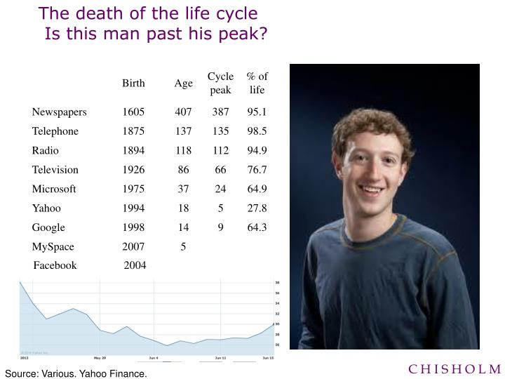 The death of the life cycle