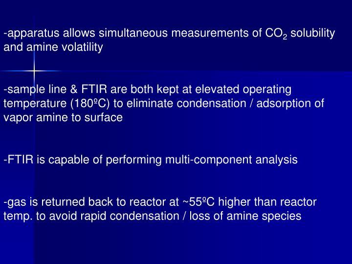 -apparatus allows simultaneous measurements of CO