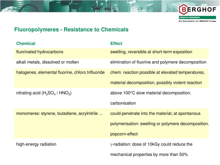 ChemicalEffect