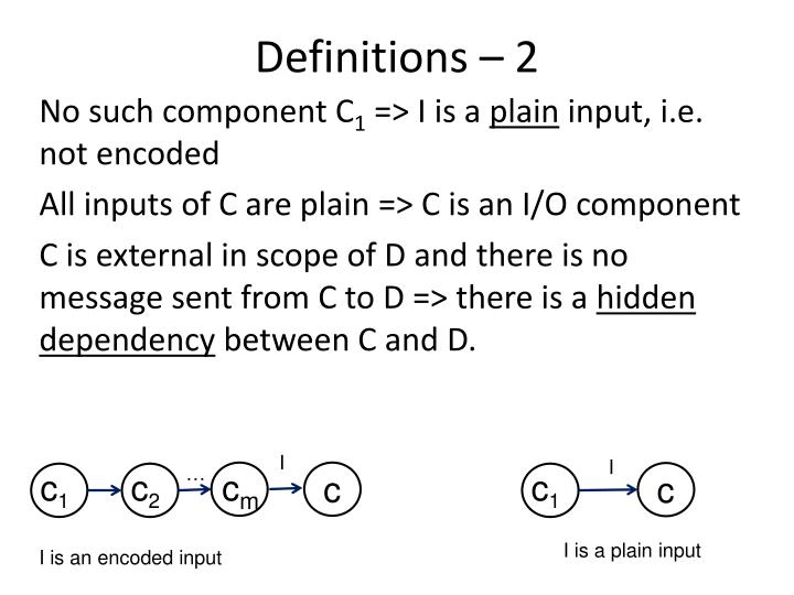 Definitions – 2
