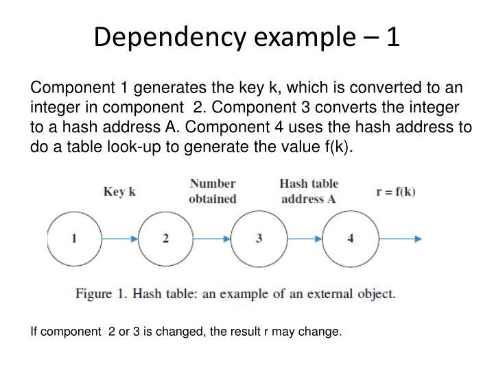 Dependency example – 1