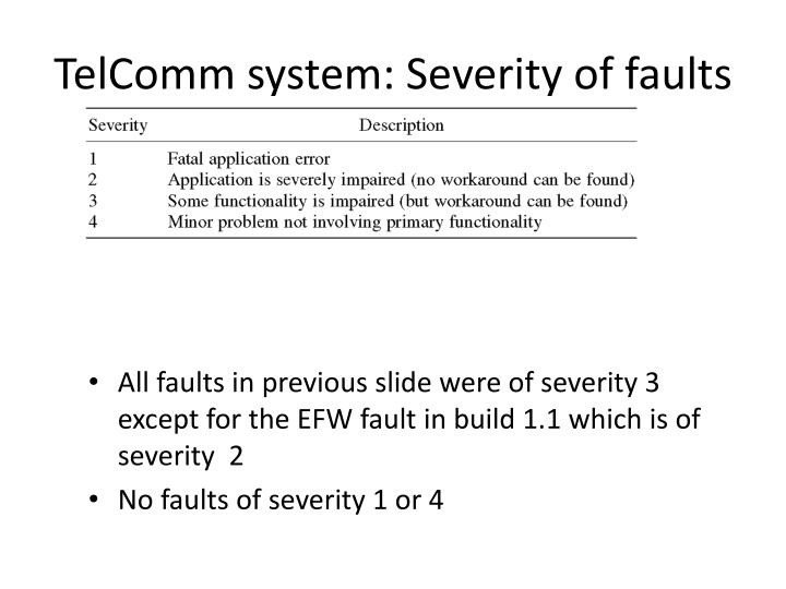 TelComm system: Severity of faults
