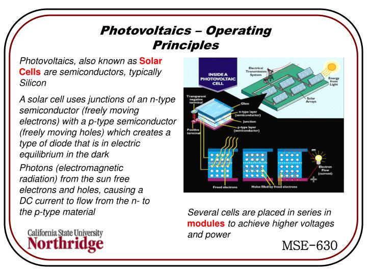 Photovoltaics – Operating Principles