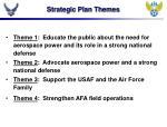 strategic plan themes