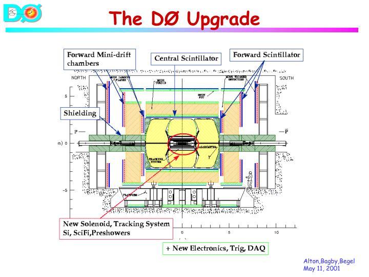 The DØ Upgrade