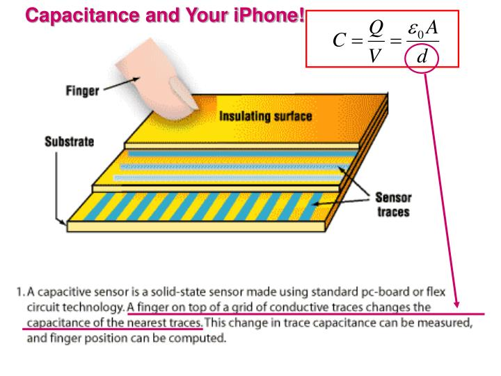 Capacitance and Your iPhone!