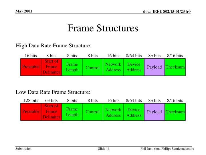 Frame Structures