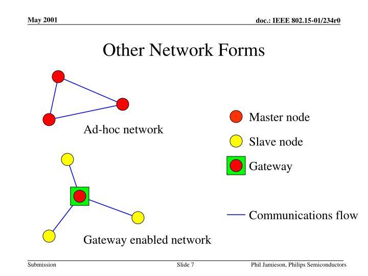 Slave node