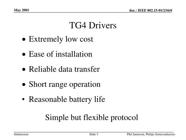 TG4 Drivers
