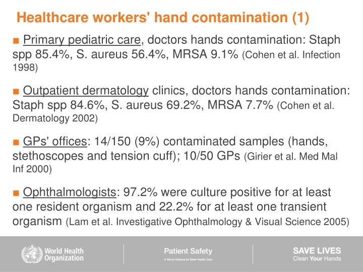Healthcare workers' hand contamination (1)