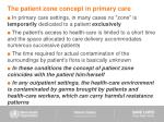 the patient zone concept in primary care