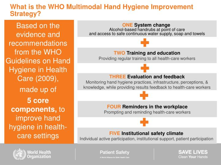 Based on the evidence and recommendations from the WHO Guidelines on Hand Hygiene in Health Care (2009),