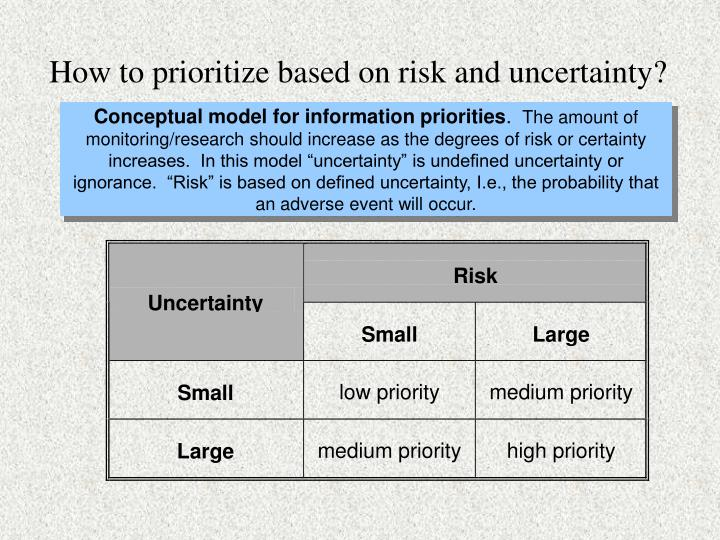 How to prioritize based on risk and uncertainty?
