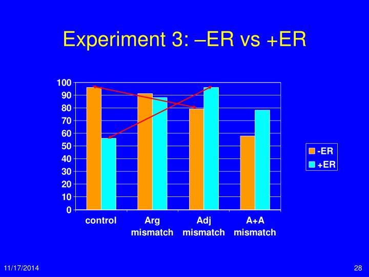 Experiment 3: –ER vs +ER
