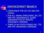 enforcement branch