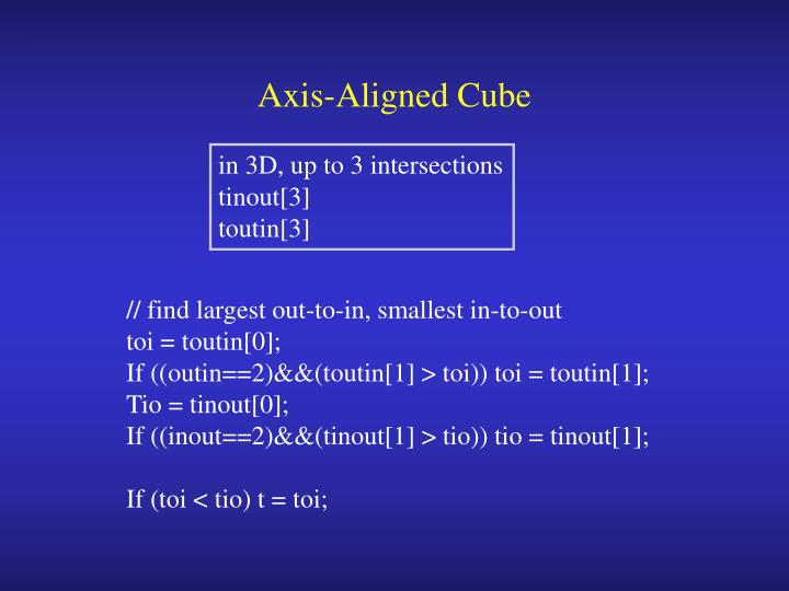 Axis-Aligned Cube