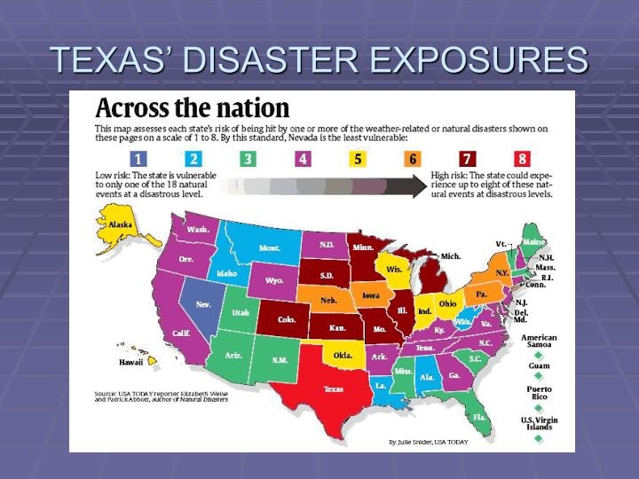 TEXAS' DISASTER EXPOSURES