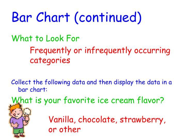 Bar Chart (continued)
