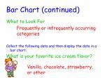 bar chart continued