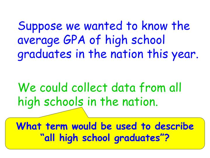 Suppose we wanted to know the average GPA of high school graduates in the nation this year.