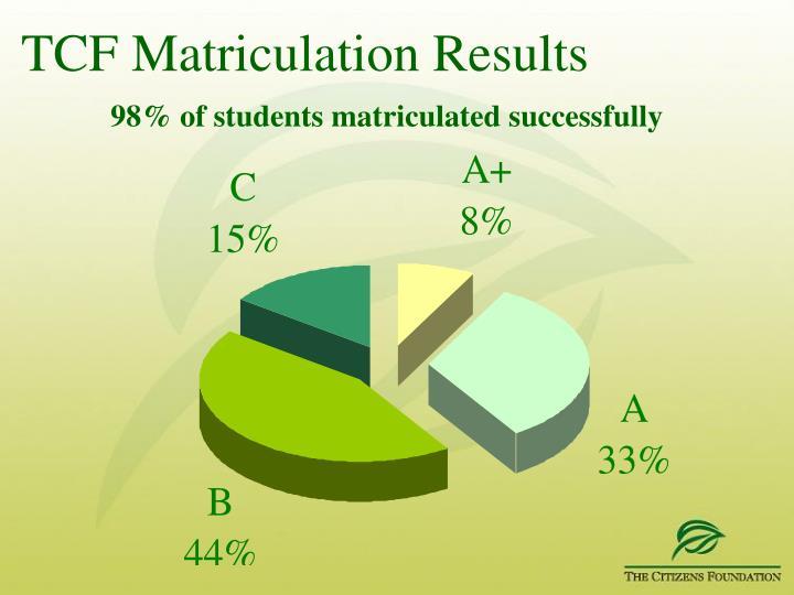 TCF Matriculation Results