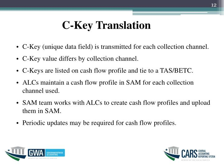 C-Key Translation