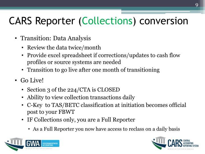 CARS Reporter (