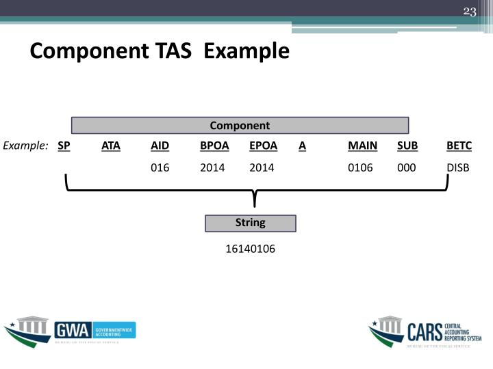 Component TAS