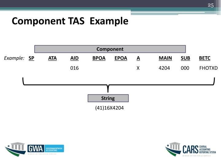 Component TAS  Example