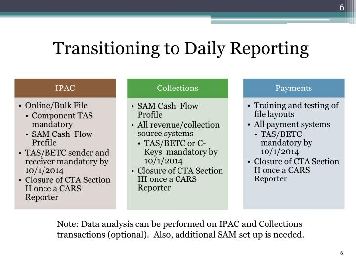 Transitioning to Daily Reporting