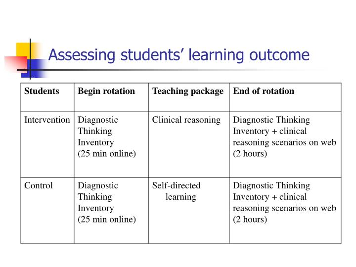 Assessing students' learning outcome