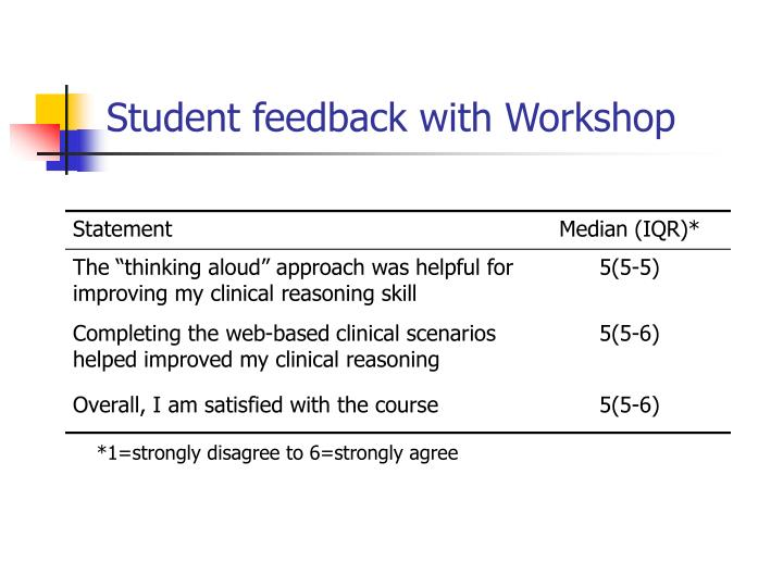 Student feedback with Workshop