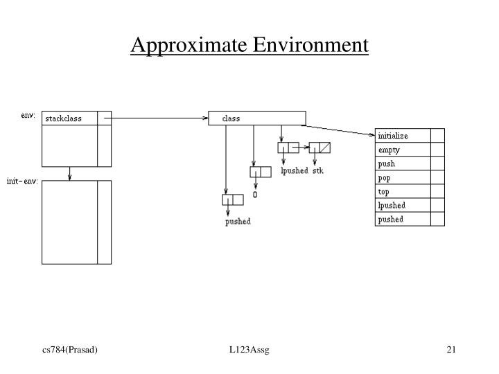 Approximate Environment