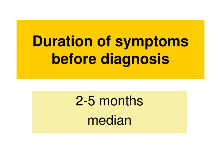 Duration of symptoms before diagnosis